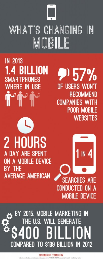 Infographic-mobile_friendly